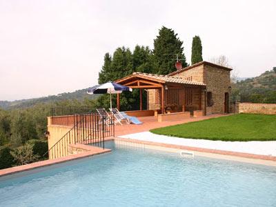 Villa Rentals in Chianti